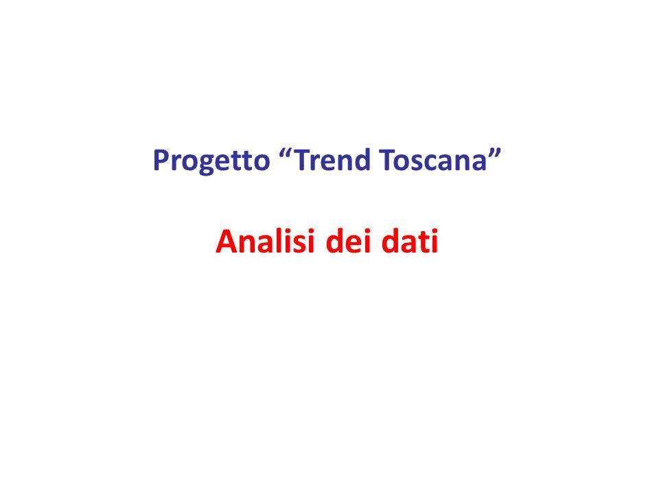 Progetto Trend Toscana Analisi dei dati