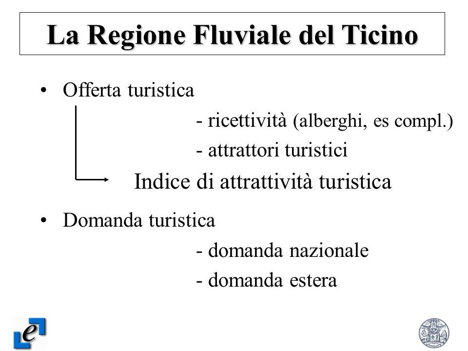 Offerta turistica - ricettività (alberghi, es compl.) - attrattori turistici Indice di attrattività turistica Domanda turistica - domanda nazionale - domanda estera La Regione Fluviale del Ticino