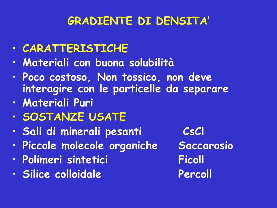 GRADIENTE DI DENSITA CARATTERISTICHE Materiali con buona solubilità Poco costoso, Non tossico, non deve interagire con le particelle da separare Mater