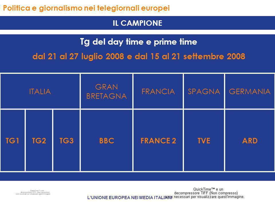 Politica e giornalismo nei telegiornali europei ITALIA GRAN BRETAGNA FRANCIASPAGNAGERMANIA TG1TG2TG3BBCFRANCE 2TVEARD IL CAMPIONE Tg del day time e prime time dal 21 al 27 luglio 2008 e dal 15 al 21 settembre 2008 LUNIONE EUROPEA NEI MEDIA ITALIANI