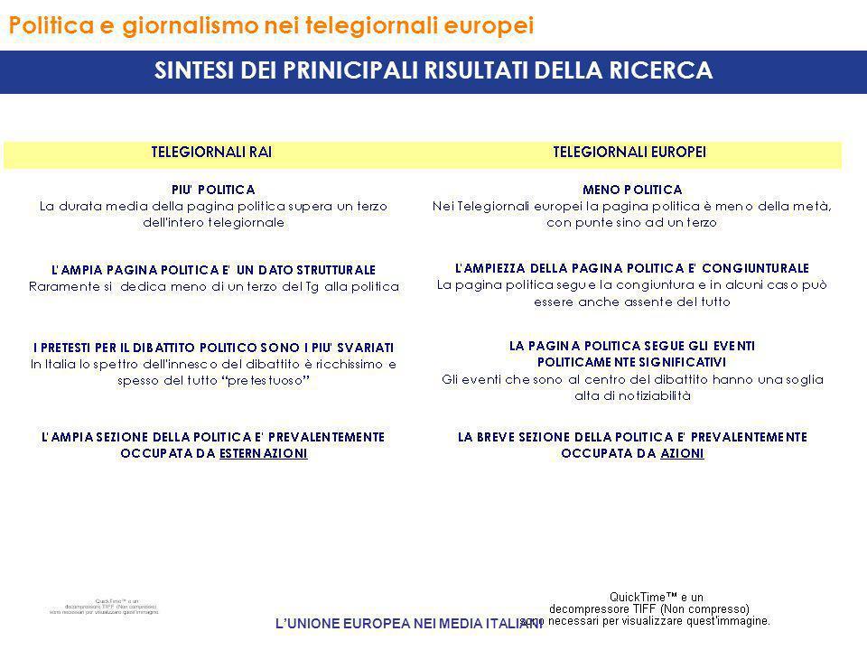 Politica e giornalismo nei telegiornali europei SINTESI DEI PRINICIPALI RISULTATI DELLA RICERCA LUNIONE EUROPEA NEI MEDIA ITALIANI