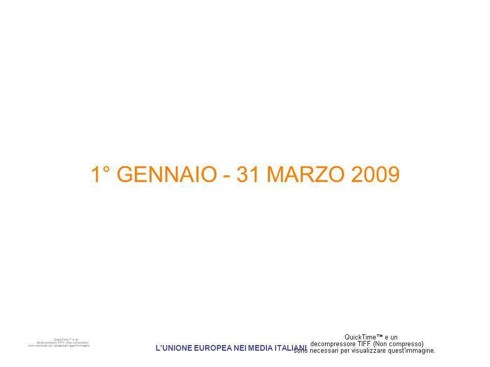 1° GENNAIO - 31 MARZO 2009 LUNIONE EUROPEA NEI MEDIA ITALIANI