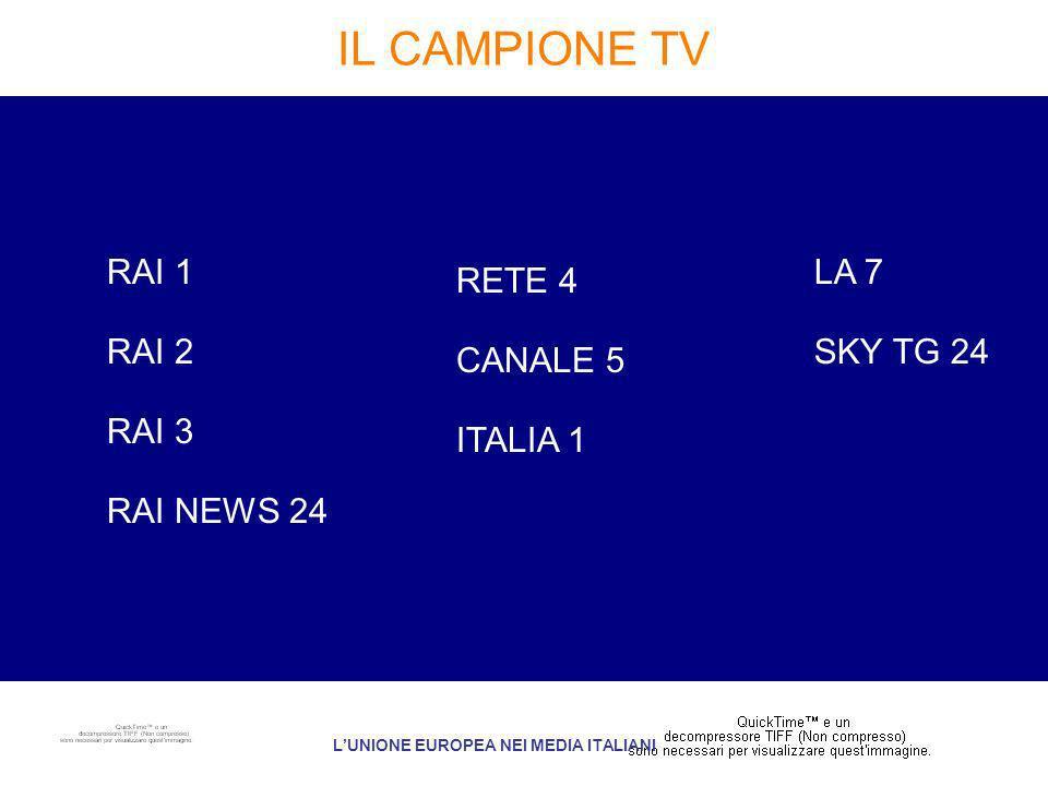 IL CAMPIONE TV LUNIONE EUROPEA NEI MEDIA ITALIANI LA 7 SKY TG 24 RETE 4 CANALE 5 ITALIA 1 RAI 1 RAI 2 RAI 3 RAI NEWS 24