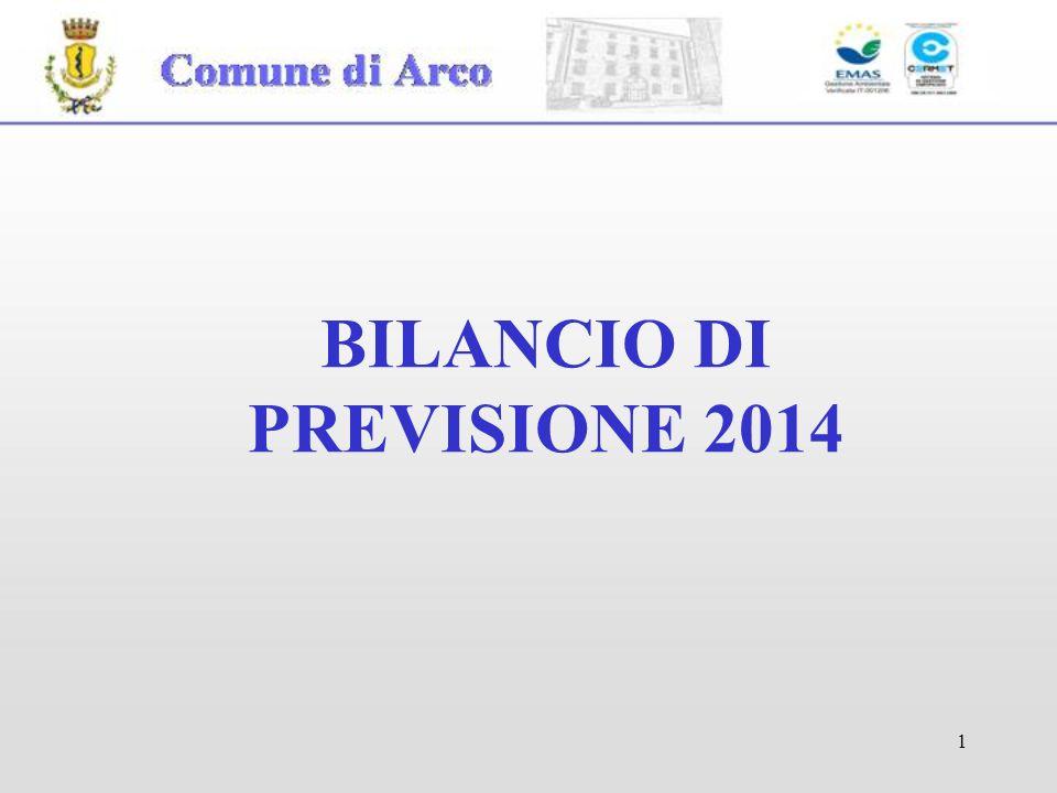 2 Bilancio di previsione 2014 Entrate correnti – Titoli I – II – III (Totale. 18.866.600)