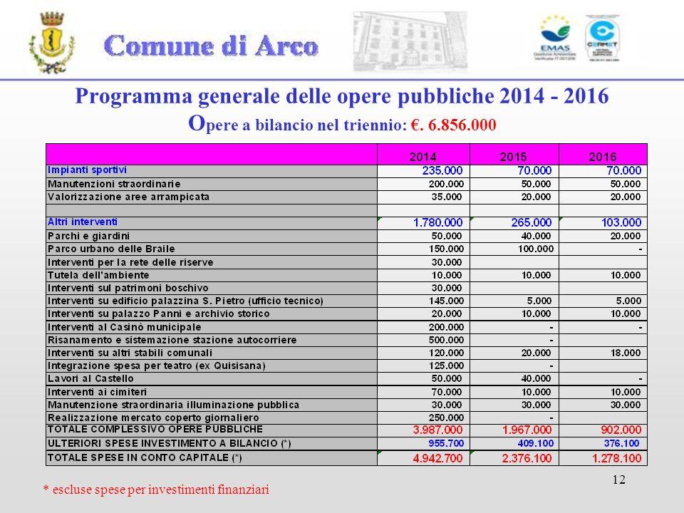 12 Programma generale delle opere pubbliche 2014 - 2016 O pere a bilancio nel triennio:.