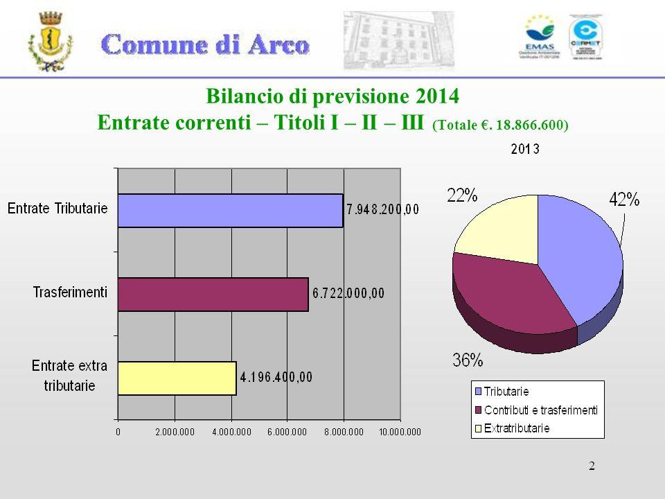 33 Tributi e tariffe locali Onere per il 2014 a carico dei cittadini IMU a favore del Comune:.