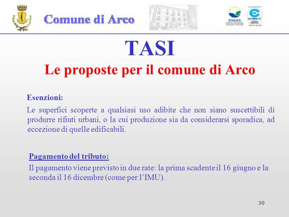 30 TASI Le proposte per il comune di Arco Esenzioni: Le superfici scoperte a qualsiasi uso adibite che non siano suscettibili di produrre rifiuti urbani, o la cui produzione sia da considerarsi sporadica, ad eccezione di quelle edificabili.