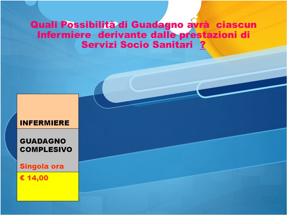 Quali Possibilità di Guadagno avrà ciascun Infermiere derivante dalle prestazioni di Servizi Socio Sanitari .
