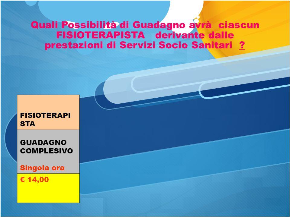 Quali Possibilità di Guadagno avrà ciascun OSA, OSS derivante dalle prestazioni di Servizi Socio Sanitari .