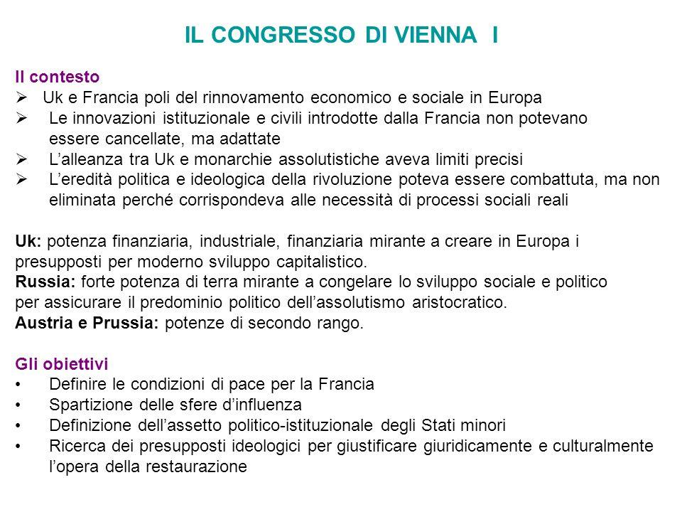 IL CONGRESSO DI VIENNA I Il contesto Uk e Francia poli del rinnovamento economico e sociale in Europa Le innovazioni istituzionale e civili introdotte