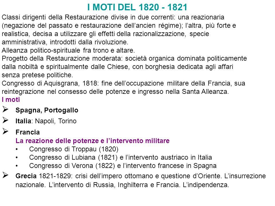I MOTI DEL 1820 - 1821 Classi dirigenti della Restaurazione divise in due correnti: una reazionaria (negazione del passato e restaurazione dellancien