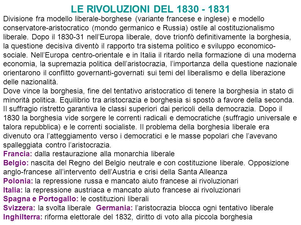 LE RIVOLUZIONI DEL 1830 - 1831 Divisione fra modello liberale-borghese (variante francese e inglese) e modello conservatore-aristocratico (mondo germa