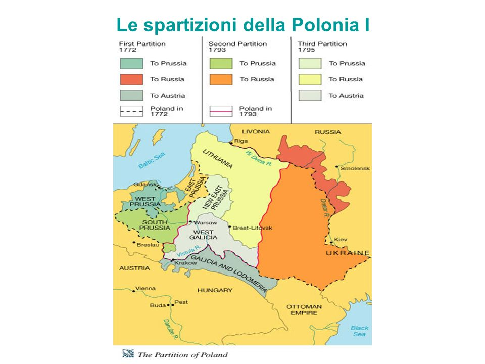 Le spartizioni della Polonia II