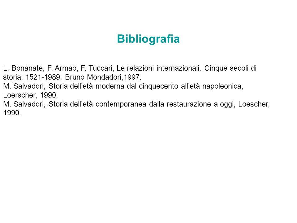 Bibliografia L. Bonanate, F. Armao, F. Tuccari, Le relazioni internazionali. Cinque secoli di storia: 1521-1989, Bruno Mondadori,1997. M. Salvadori, S