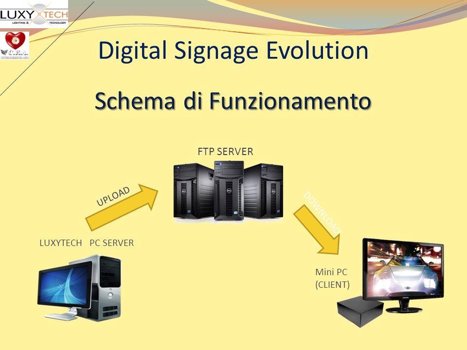 LUXYTECH PC SERVER FTP SERVER Mini PC (CLIENT) UPLOAD DOWNLOAD Digital Signage Evolution