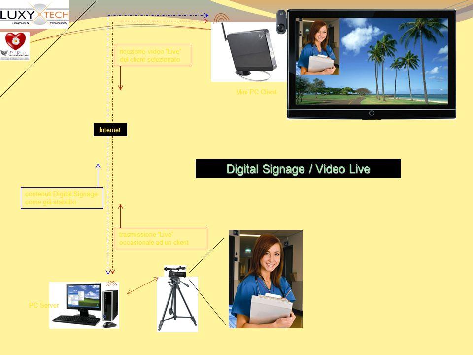 Mini PC Client contenuti Digital Signage come già stabilito trasmissione Live occasionale ad un client ricezione video Live del client selezionato PC