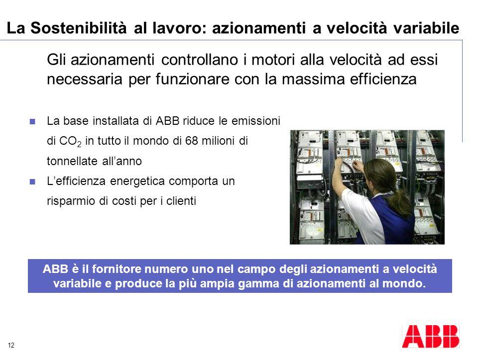 12 Gli azionamenti controllano i motori alla velocità ad essi necessaria per funzionare con la massima efficienza La base installata di ABB riduce le