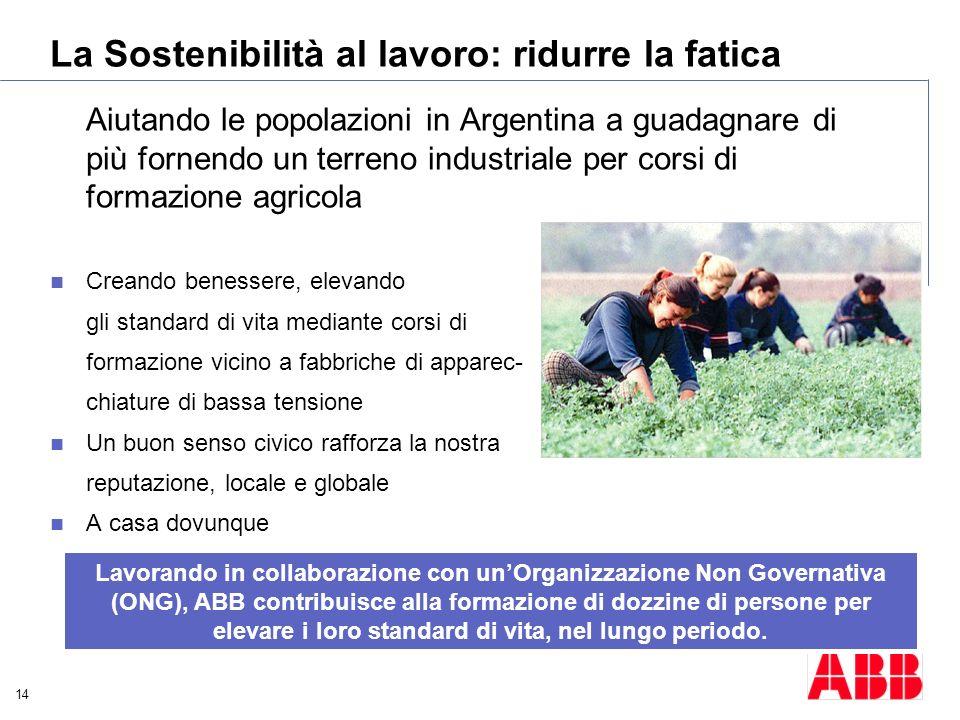 14 Aiutando le popolazioni in Argentina a guadagnare di più fornendo un terreno industriale per corsi di formazione agricola Creando benessere, elevan