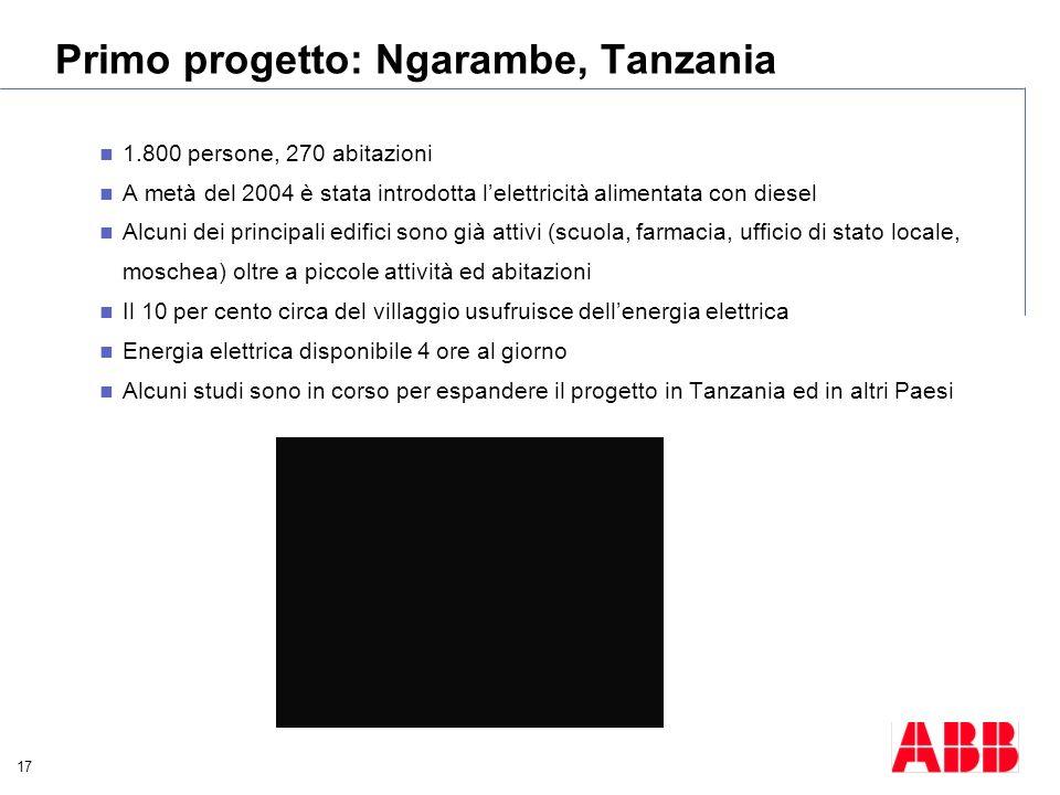 17 Primo progetto: Ngarambe, Tanzania 1.800 persone, 270 abitazioni A metà del 2004 è stata introdotta lelettricità alimentata con diesel Alcuni dei p