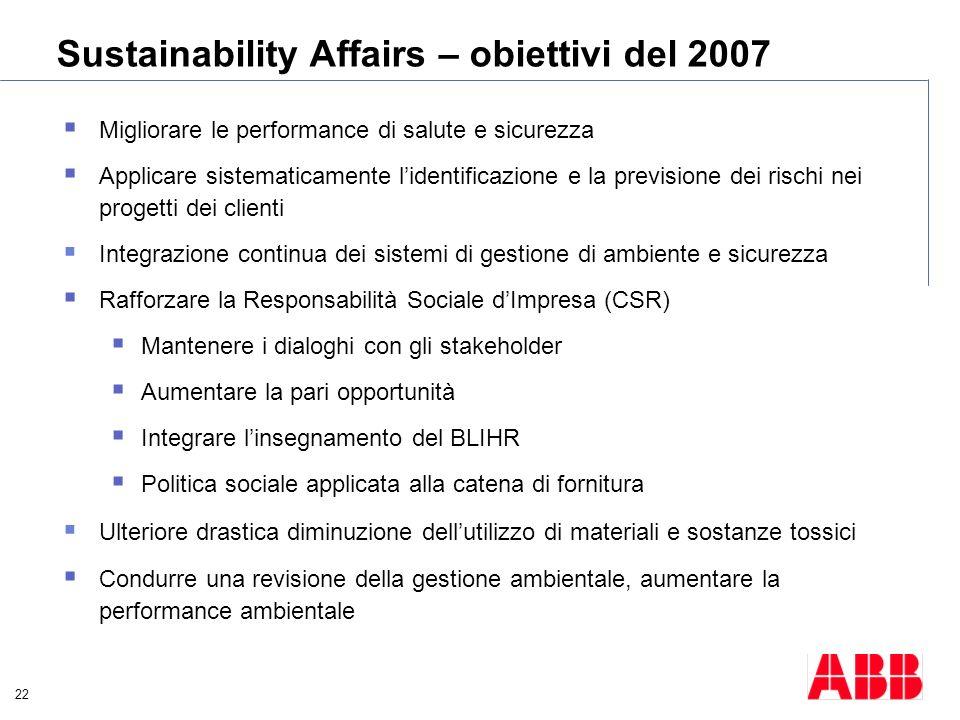 22 Sustainability Affairs – obiettivi del 2007 Migliorare le performance di salute e sicurezza Applicare sistematicamente lidentificazione e la previs
