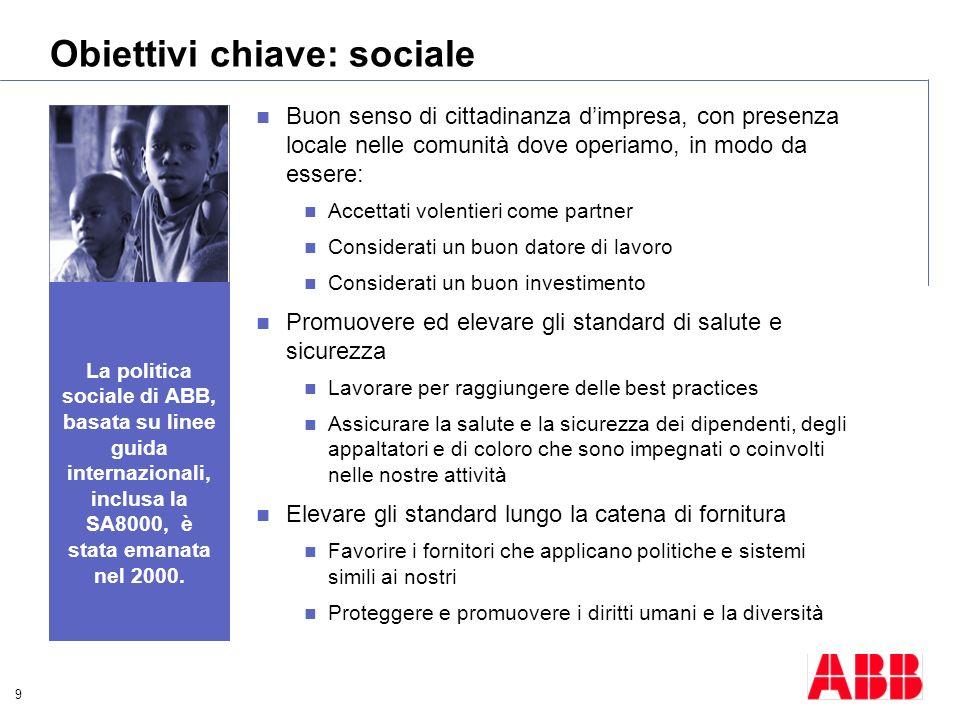 9 La politica sociale di ABB, basata su linee guida internazionali, inclusa la SA8000, è stata emanata nel 2000. Buon senso di cittadinanza dimpresa,