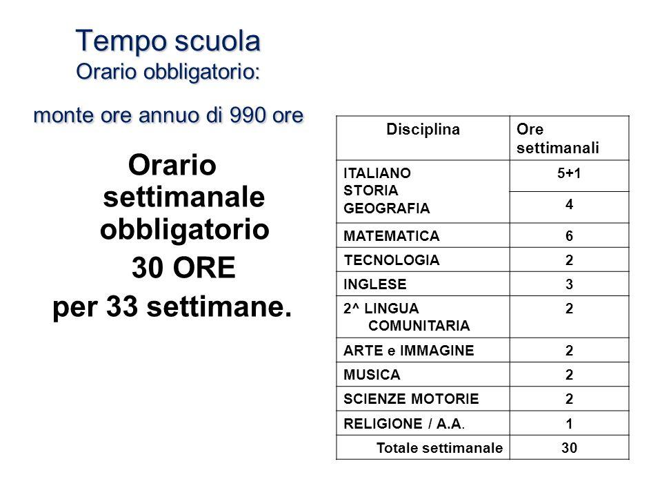 Tempo scuola Orario obbligatorio: monte ore annuo di 990 ore Orario settimanale obbligatorio 30 ORE per 33 settimane. DisciplinaOre settimanali ITALIA