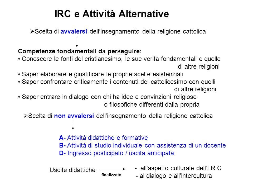 IRC e Attività Alternative Scelta di avvalersi dellinsegnamento della religione cattolica A- Attività didattiche e formative B- Attività di studio ind