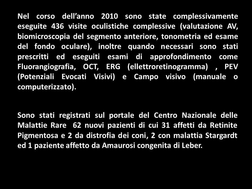 Nel corso dellanno 2010 sono state complessivamente eseguite 436 visite oculistiche complessive (valutazione AV, biomicroscopia del segmento anteriore