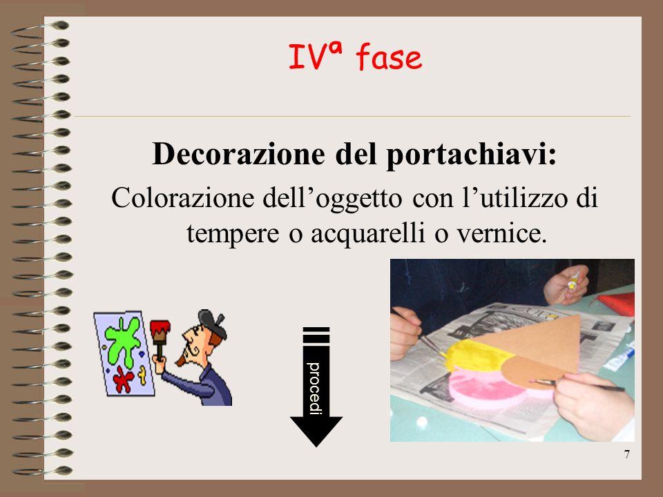 7 IVª fase Decorazione del portachiavi: Colorazione delloggetto con lutilizzo di tempere o acquarelli o vernice.