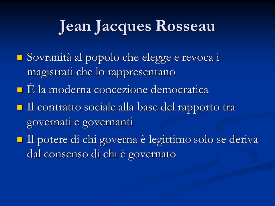 Jean Jacques Rosseau Sovranità al popolo che elegge e revoca i magistrati che lo rappresentano Sovranità al popolo che elegge e revoca i magistrati ch
