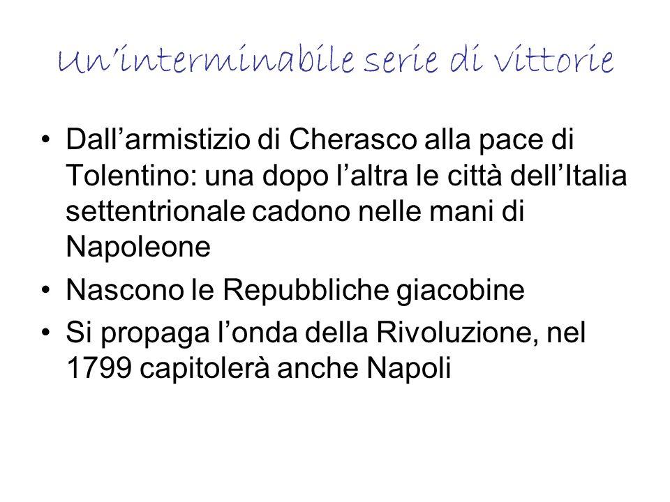 Uninterminabile serie di vittorie Dallarmistizio di Cherasco alla pace di Tolentino: una dopo laltra le città dellItalia settentrionale cadono nelle m