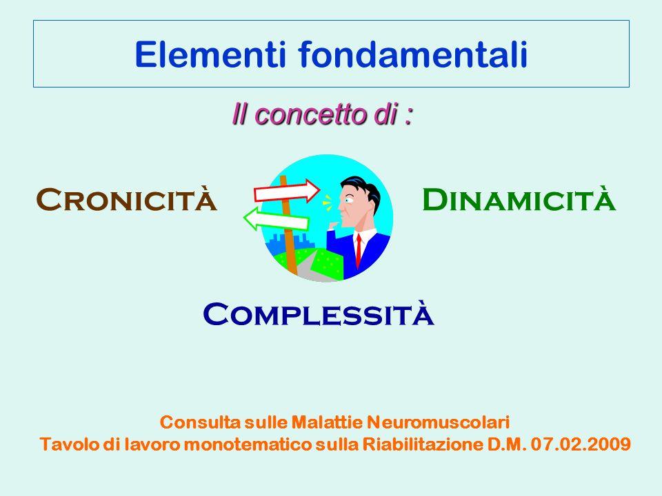 Elementi fondamentali Cronicità Il concetto di : Dinamicità Complessità Consulta sulle Malattie Neuromuscolari Tavolo di lavoro monotematico sulla Riabilitazione D.M.