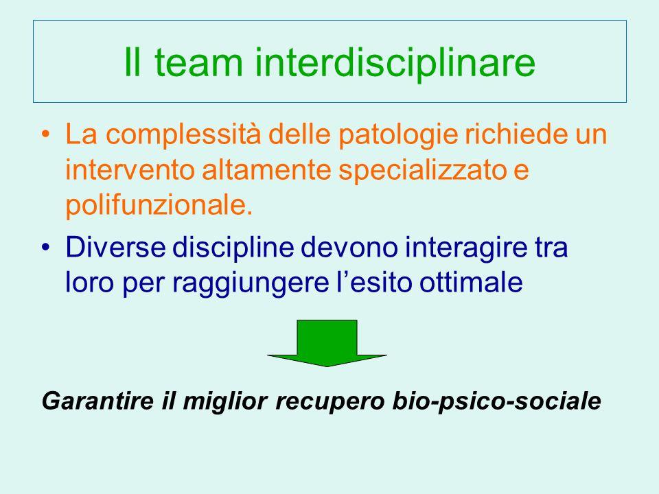 Il team interdisciplinare La complessità delle patologie richiede un intervento altamente specializzato e polifunzionale.