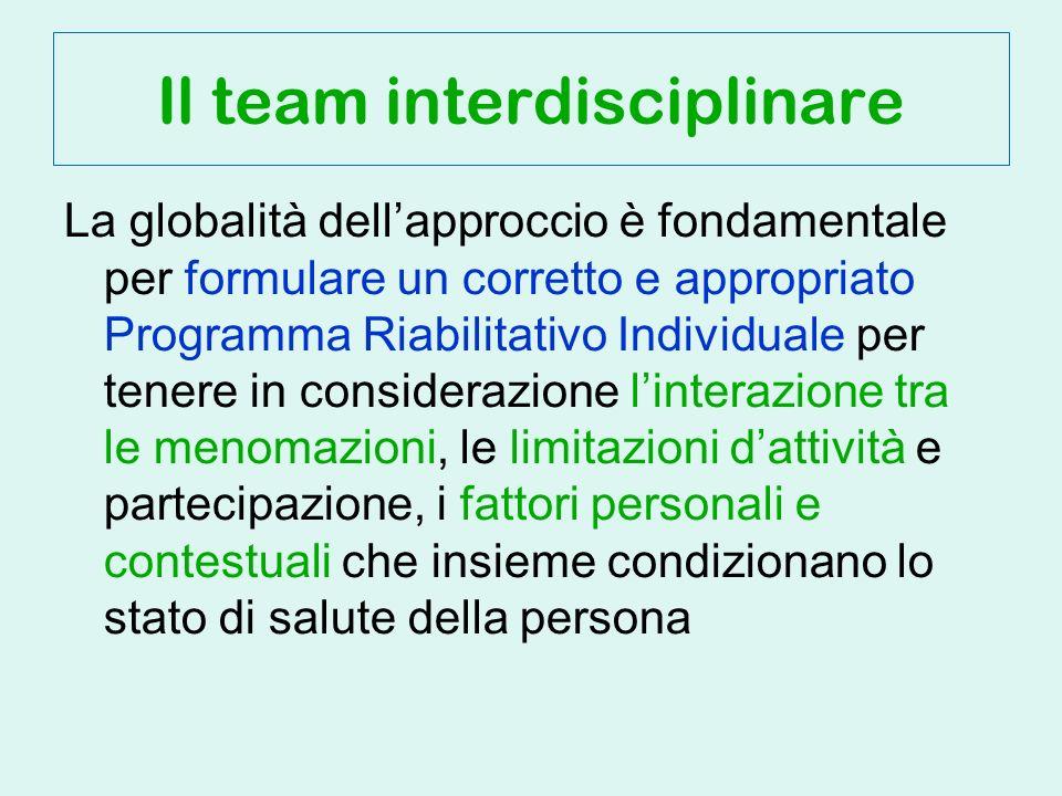 La globalità dellapproccio è fondamentale per formulare un corretto e appropriato Programma Riabilitativo Individuale per tenere in considerazione linterazione tra le menomazioni, le limitazioni dattività e partecipazione, i fattori personali e contestuali che insieme condizionano lo stato di salute della persona Il team interdisciplinare