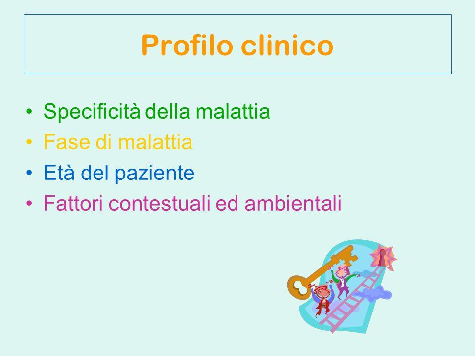 Profilo clinico Specificità della malattia Fase di malattia Età del paziente Fattori contestuali ed ambientali