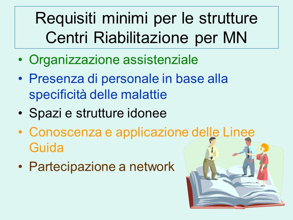Requisiti minimi per le strutture Centri Riabilitazione per MN Organizzazione assistenziale Presenza di personale in base alla specificità delle malattie Spazi e strutture idonee Conoscenza e applicazione delle Linee Guida Partecipazione a network