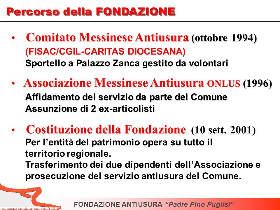 Comitato Messinese Antiusura (ottobre 1994) Comitato Messinese Antiusura (ottobre 1994) (FISAC/CGIL-CARITAS DIOCESANA) Sportello a Palazzo Zanca gesti