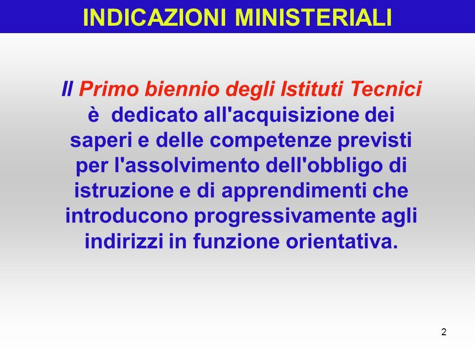 INDICAZIONI MINISTERIALI Il Primo biennio degli Istituti Tecnici è dedicato all'acquisizione dei saperi e delle competenze previsti per l'assolvimento