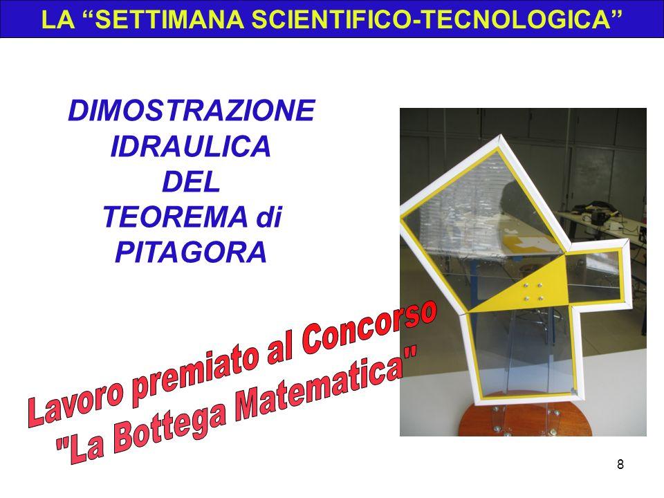 8 LA SETTIMANA SCIENTIFICO-TECNOLOGICA DIMOSTRAZIONE IDRAULICA DEL TEOREMA di PITAGORA
