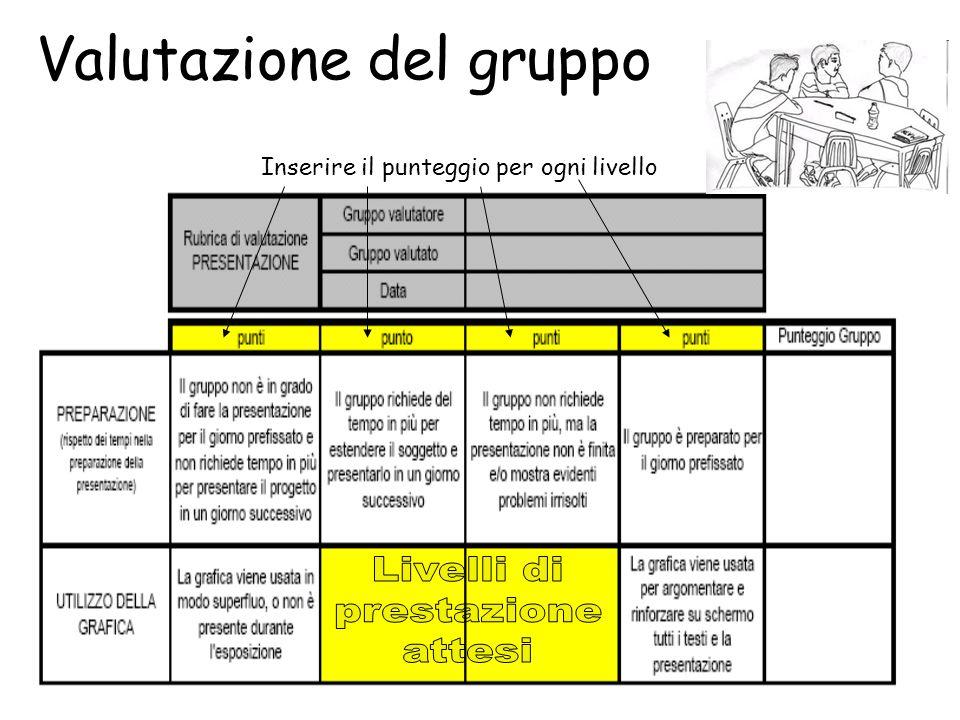 Valutazione del gruppo Inserire il punteggio per ogni livello