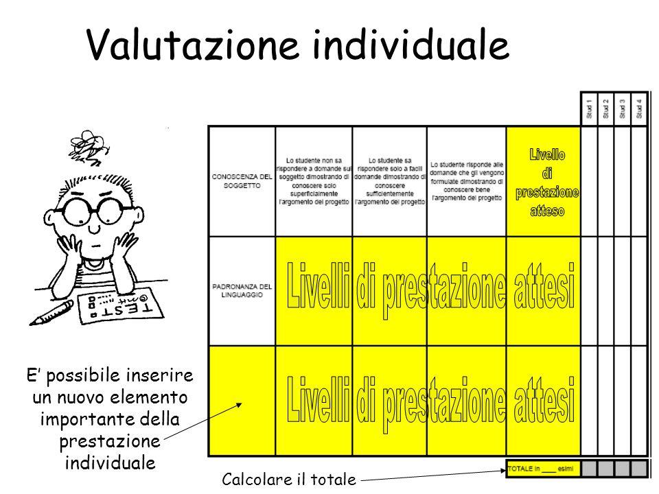 E possibile inserire un nuovo elemento importante della prestazione individuale Calcolare il totale Valutazione individuale