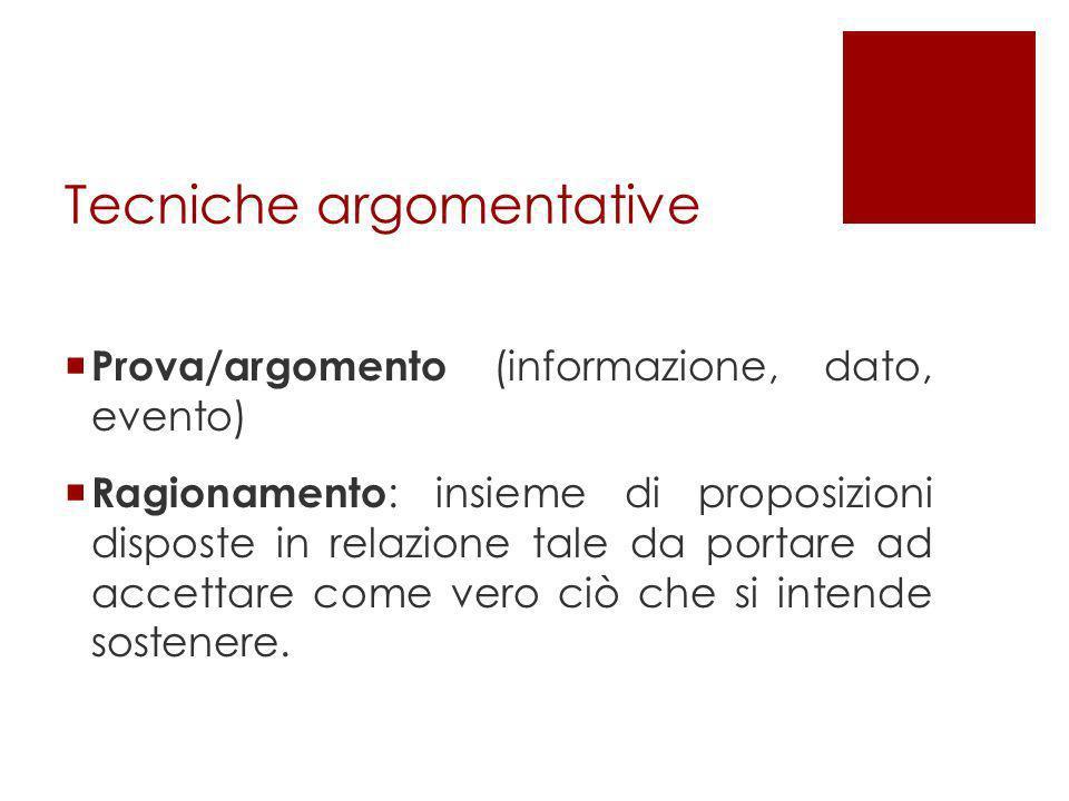 Tecniche argomentative Prova/argomento (informazione, dato, evento) Ragionamento : insieme di proposizioni disposte in relazione tale da portare ad ac