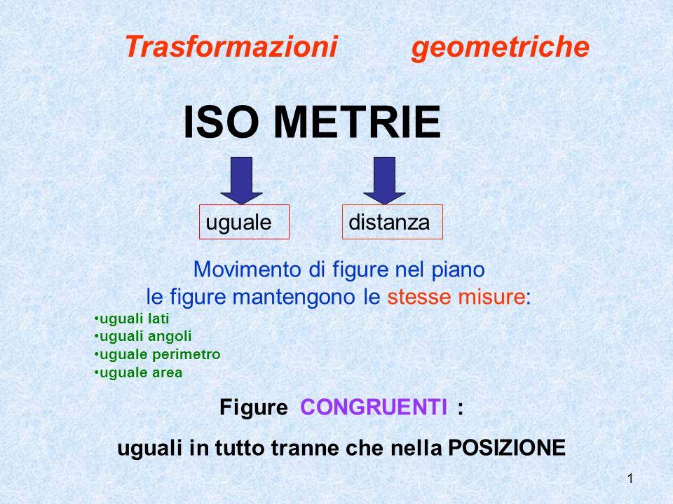 ISO METRIE Movimento di figure nel piano le figure mantengono le stesse misure: uguali lati uguali angoli uguale perimetro uguale area ugualedistanza Figure CONGRUENTI : uguali in tutto tranne che nella POSIZIONE Trasformazioni geometriche 1