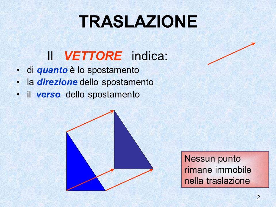 TRASLAZIONE Il VETTORE indica: di quanto è lo spostamento la direzione dello spostamento il verso dello spostamento Nessun punto rimane immobile nella traslazione 2