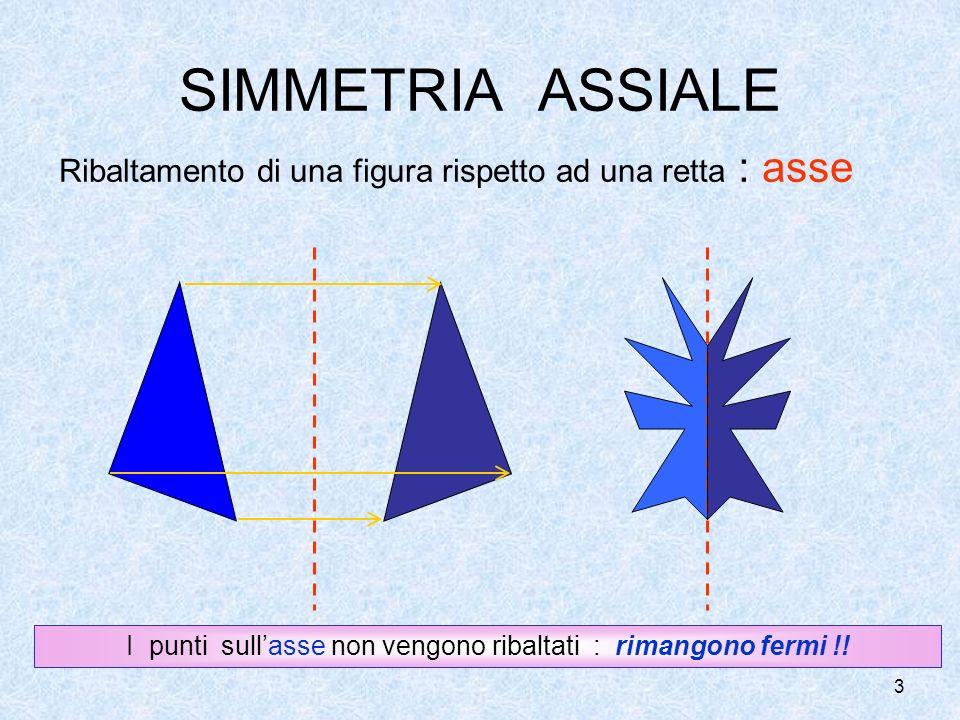 SIMMETRIA ASSIALE Ribaltamento di una figura rispetto ad una retta : asse I punti sullasse non vengono ribaltati : rimangono fermi !.