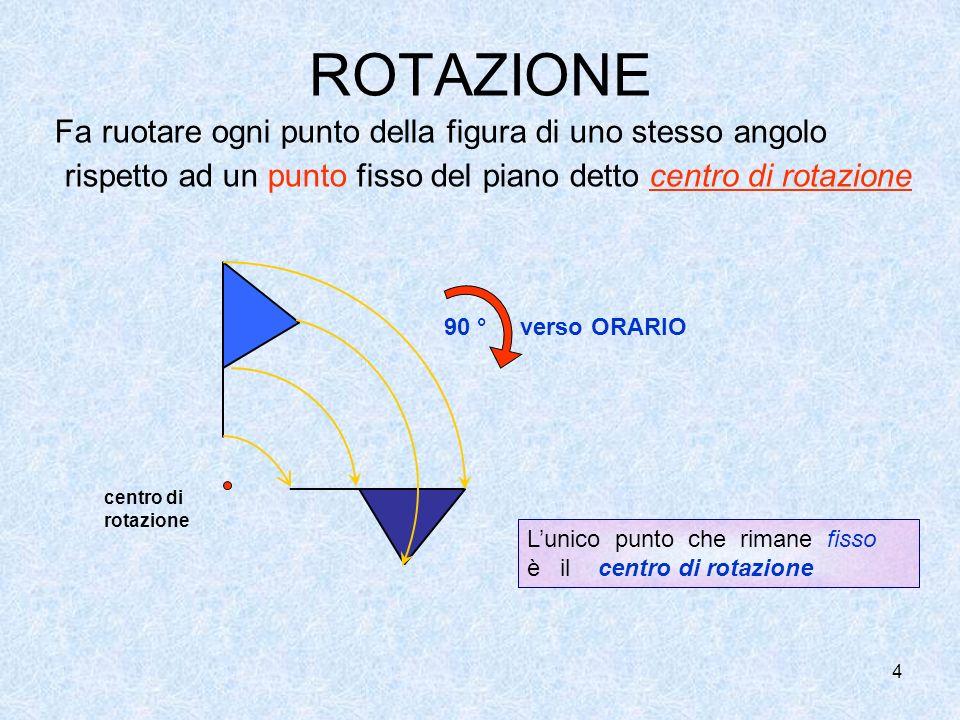 ROTAZIONE Fa ruotare ogni punto della figura di uno stesso angolo rispetto ad un punto fisso del piano detto centro di rotazione 90 ° verso ORARIO centro di rotazione Lunico punto che rimane fisso è il centro di rotazione 4