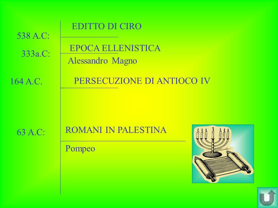 538 A.C: 164 A.C. 63 A.C: ROMANI IN PALESTINA EDITTO DI CIRO 333a.C: Alessandro Magno EPOCA ELLENISTICA PERSECUZIONE DI ANTIOCO IV Pompeo