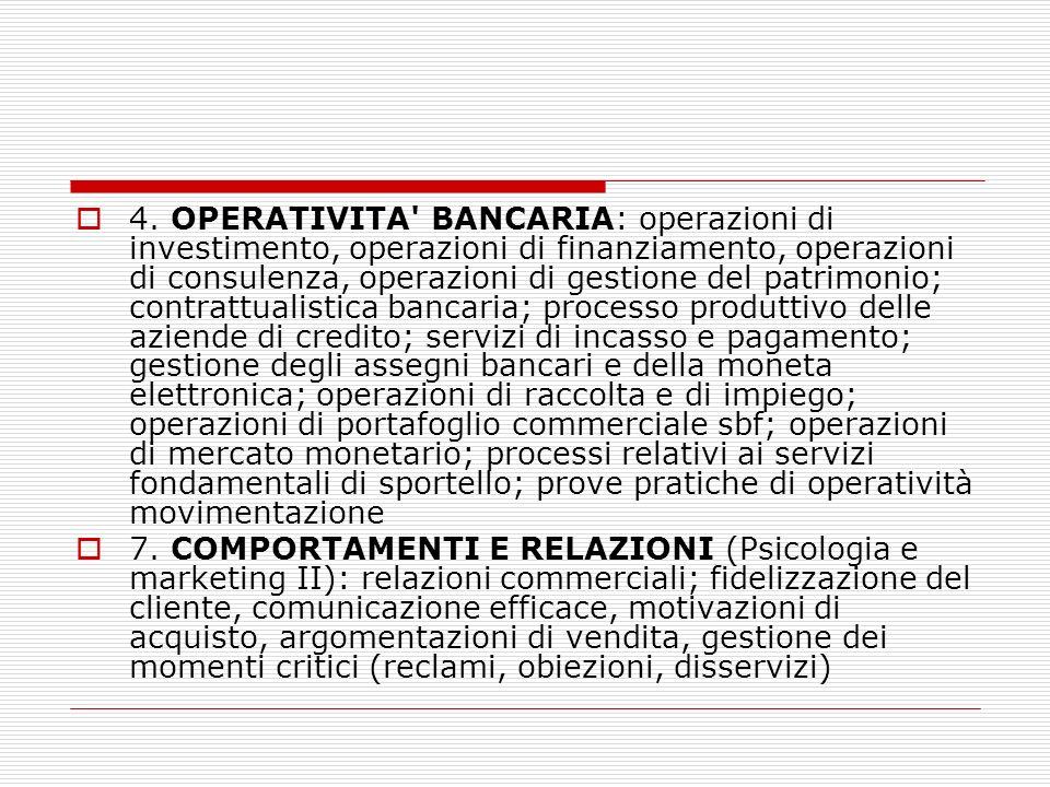 4. OPERATIVITA' BANCARIA: operazioni di investimento, operazioni di finanziamento, operazioni di consulenza, operazioni di gestione del patrimonio; co