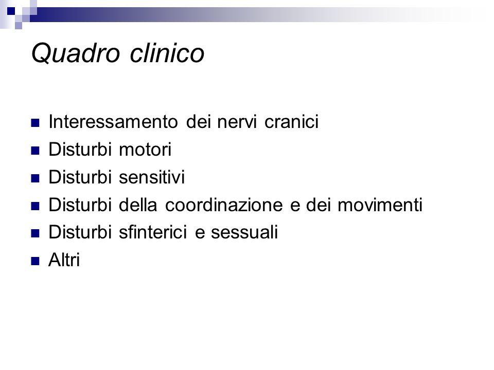Quadro clinico Interessamento dei nervi cranici Disturbi motori Disturbi sensitivi Disturbi della coordinazione e dei movimenti Disturbi sfinterici e