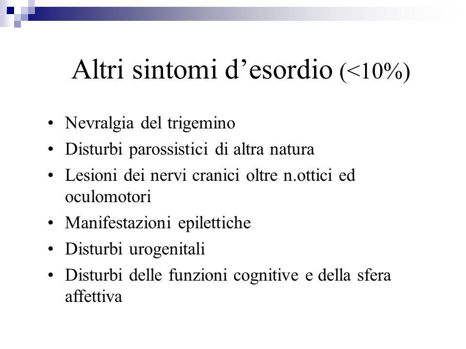 Altri sintomi desordio (<10%) Nevralgia del trigemino Disturbi parossistici di altra natura Lesioni dei nervi cranici oltre n.ottici ed oculomotori Ma